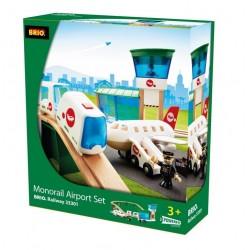 Kolejka na poduszce magnetycznej do portu lotniczego
